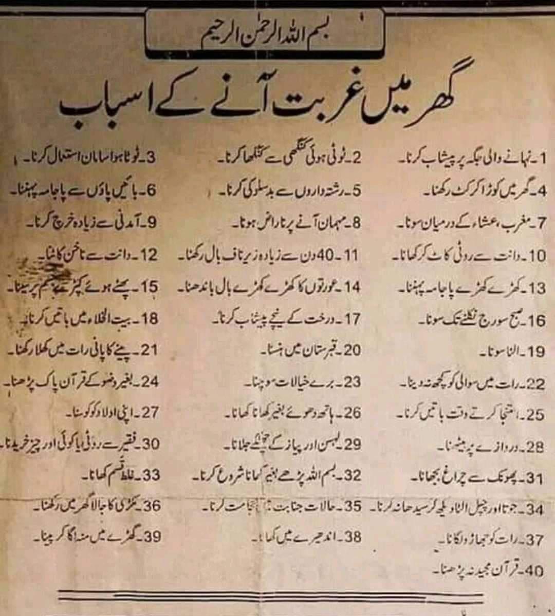 Ghar Mein Ghurbat Aane Ke Asbab